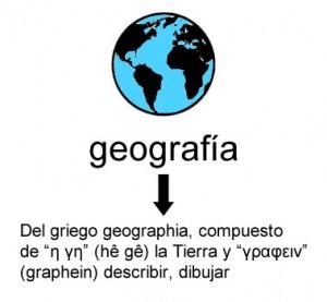 Etimología de Geografía